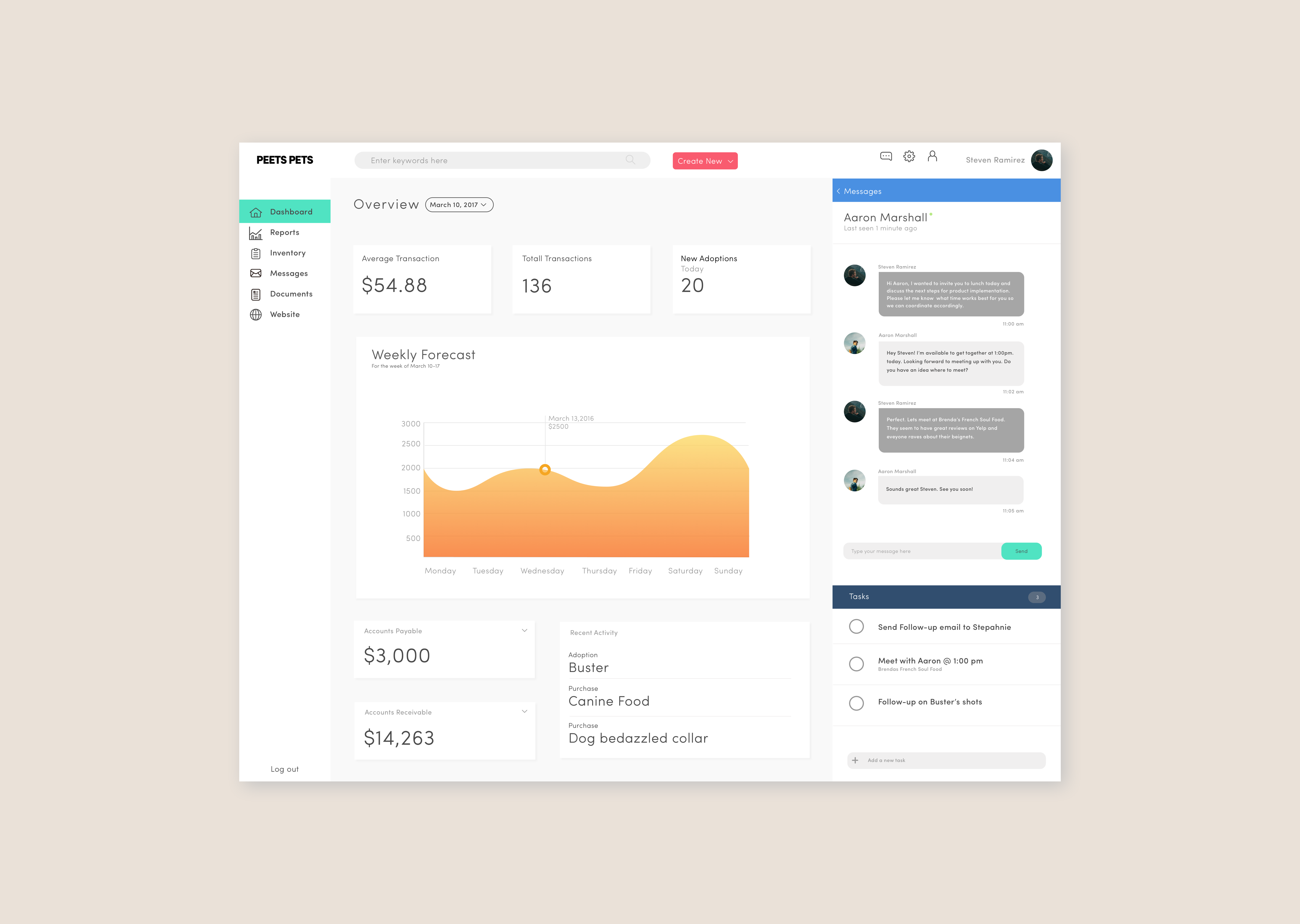 Dashboard_Overview